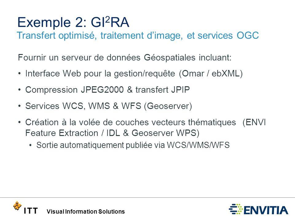 Visual Information Solutions Exemple 2: GI 2 RA Fournir un serveur de données Géospatiales incluant: Interface Web pour la gestion/requête (Omar / ebX