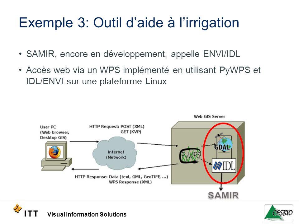 Visual Information Solutions Exemple 3: Outil daide à lirrigation SAMIR, encore en développement, appelle ENVI/IDL Accès web via un WPS implémenté en
