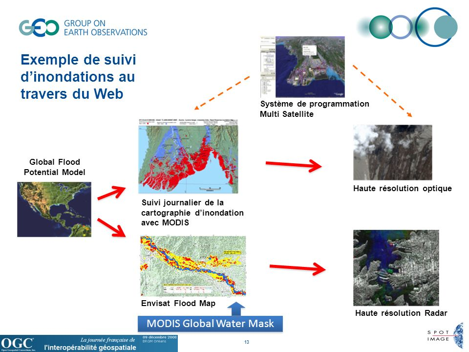 13 Global Flood Potential Model Suivi journalier de la cartographie dinondation avec MODIS Envisat Flood Map Système de programmation Multi Satellite Haute résolution optique MODIS Global Water Mask Exemple de suivi dinondations au travers du Web Haute résolution Radar