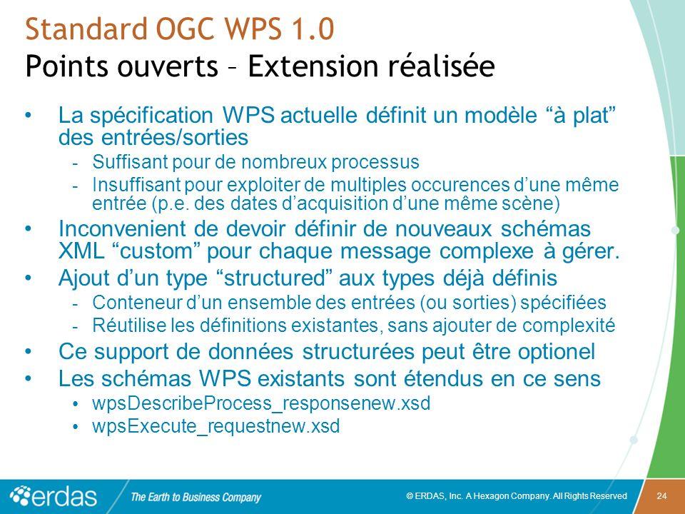 © ERDAS, Inc. A Hexagon Company. All Rights Reserved24 Standard OGC WPS 1.0 Points ouverts – Extension réalisée La spécification WPS actuelle définit