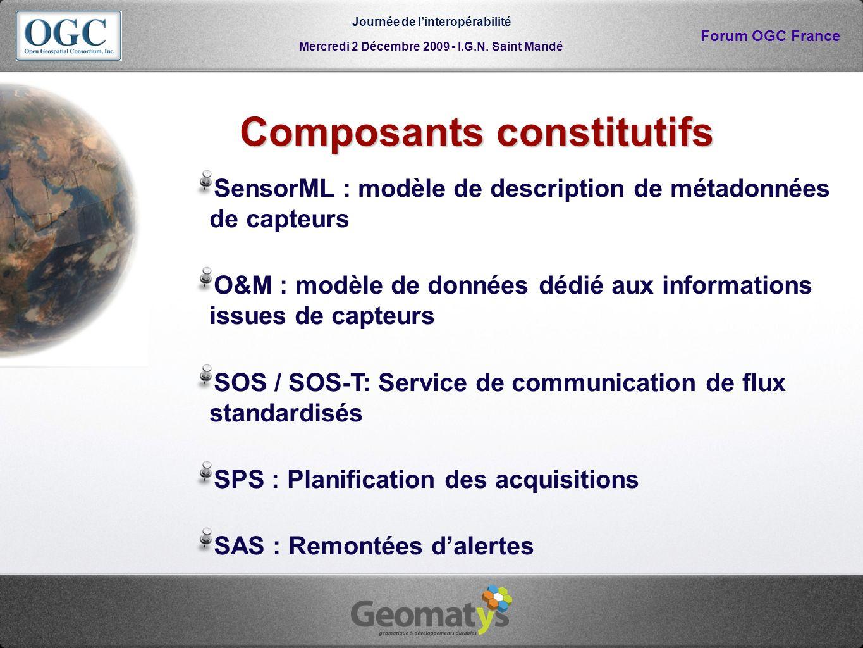Mercredi 2 Décembre 2009 - I.G.N. Saint Mandé Journée de linteropérabilité Forum OGC France