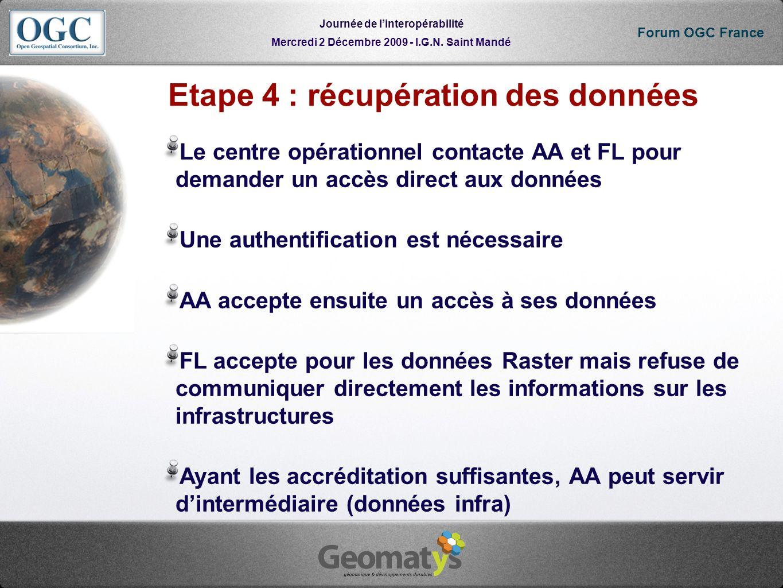 Mercredi 2 Décembre 2009 - I.G.N. Saint Mandé Journée de linteropérabilité Forum OGC France Etape 4 : récupération des données Le centre opérationnel