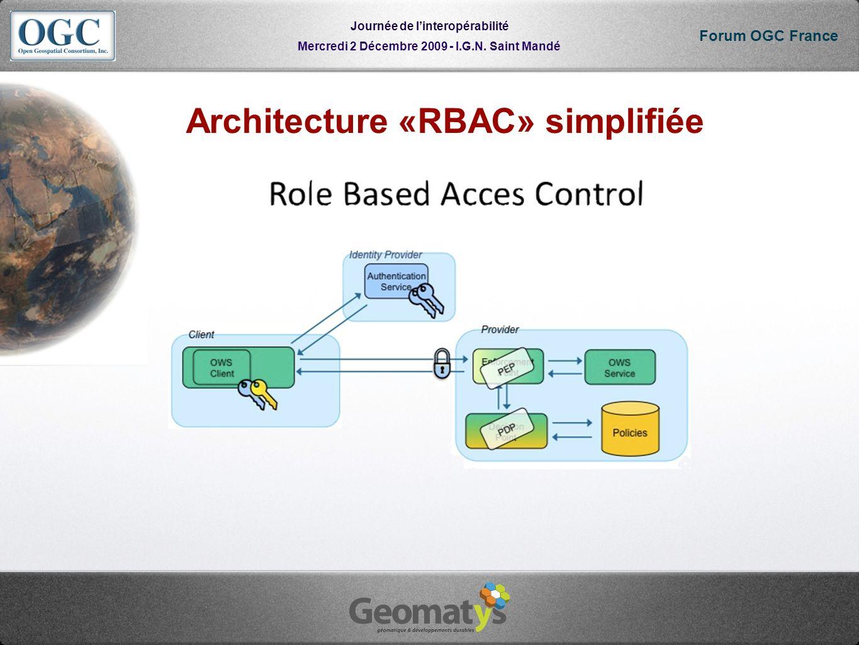 Mercredi 2 Décembre 2009 - I.G.N. Saint Mandé Journée de linteropérabilité Forum OGC France Architecture «RBAC» simplifiée