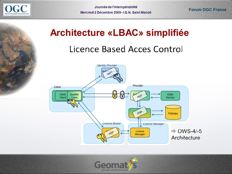 Mercredi 2 Décembre 2009 - I.G.N. Saint Mandé Journée de linteropérabilité Forum OGC France Architecture «LBAC» simplifiée