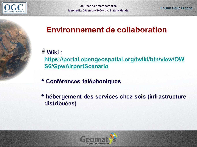 Mercredi 2 Décembre 2009 - I.G.N. Saint Mandé Journée de linteropérabilité Forum OGC France Environnement de collaboration Wiki : https://portal.openg