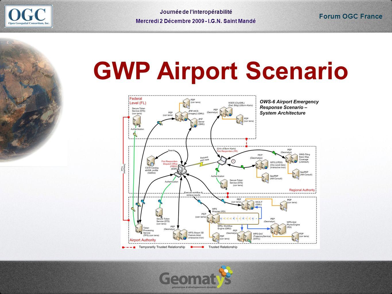 Mercredi 2 Décembre 2009 - I.G.N. Saint Mandé Journée de linteropérabilité Forum OGC France GWP Airport Scenario