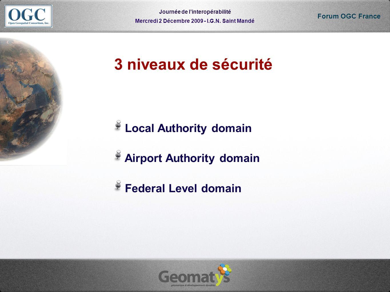 Mercredi 2 Décembre 2009 - I.G.N. Saint Mandé Journée de linteropérabilité Forum OGC France 3 niveaux de sécurité Local Authority domain Airport Autho