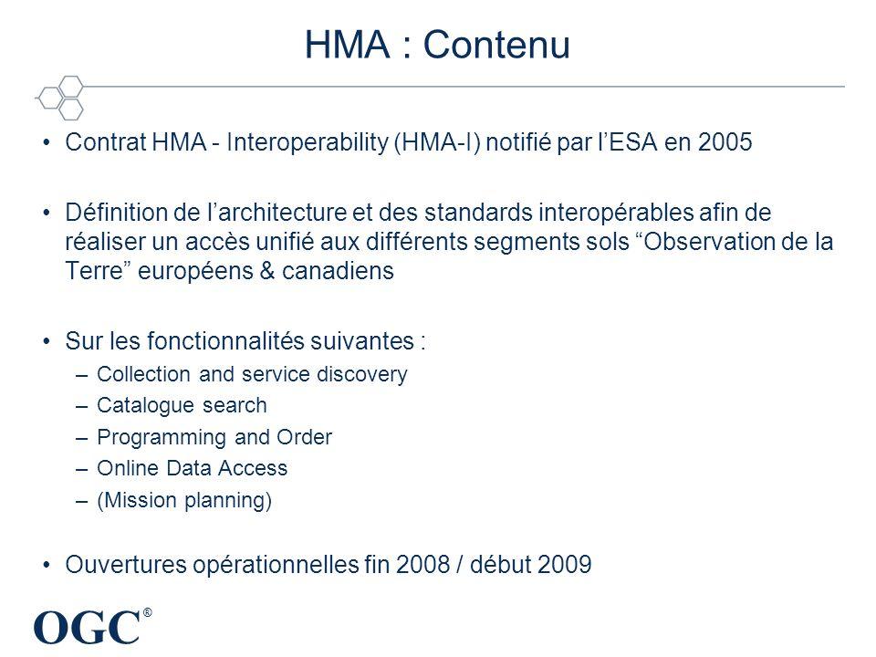 OGC ® HMA : Contenu Contrat HMA - Interoperability (HMA-I) notifié par lESA en 2005 Définition de larchitecture et des standards interopérables afin d