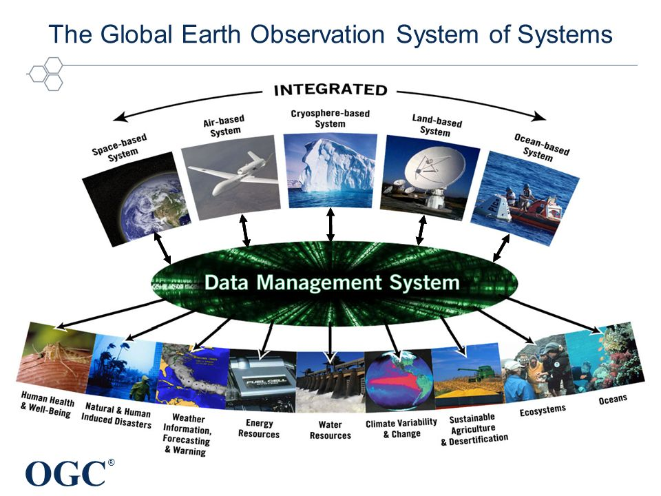 OGC ® The Global Earth Observation System of Systems