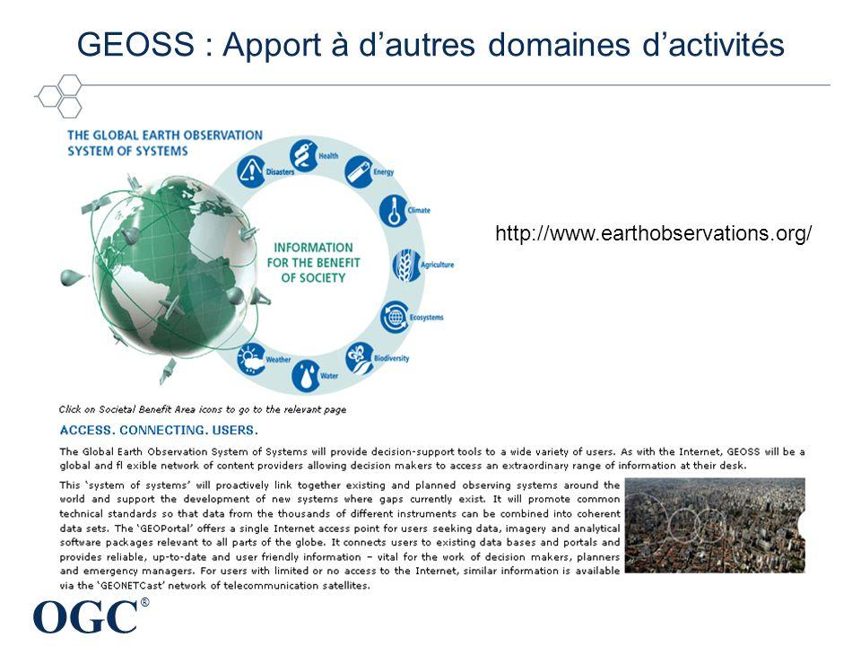 OGC ® GEOSS : Apport à dautres domaines dactivités http://www.earthobservations.org/