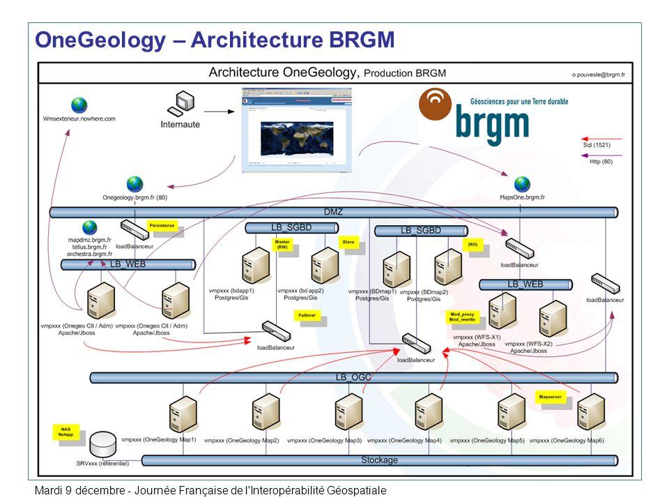 OneGeology – Architecture BRGM Mardi 9 décembre - Journée Française de l'Interopérabilité Géospatiale