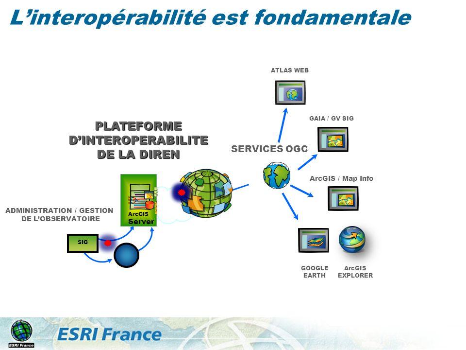 Linteropérabilité est fondamentale ADMINISTRATION / GESTION DE LOBSERVATOIRE PLATEFORME DINTEROPERABILITE DE LA DIREN ArcGIS Server SIG SERVICES OGC G