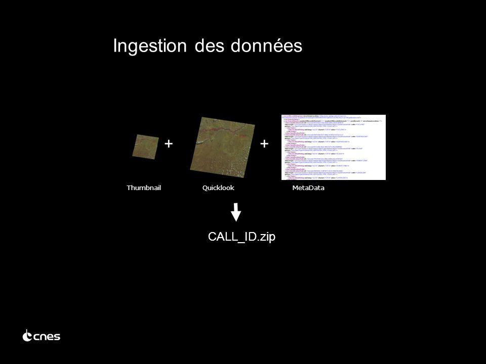 CALL_ID.zip ++ ThumbnailQuicklookMetaData Ingestion des données