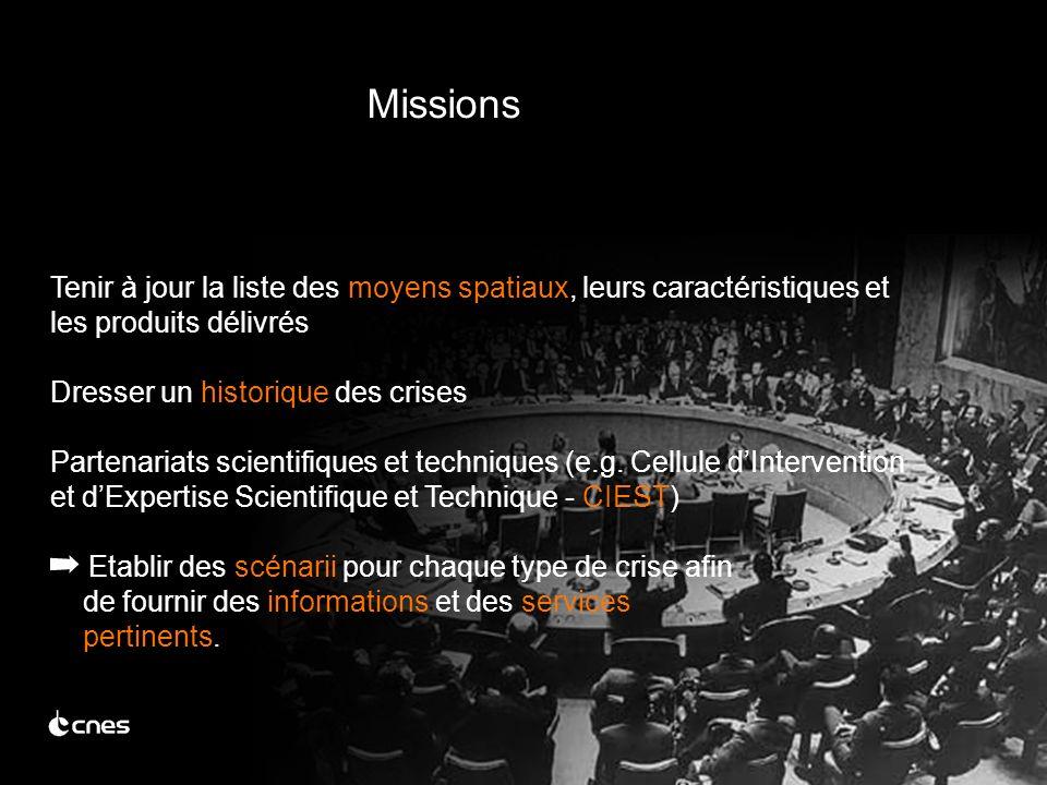 Tenir à jour la liste des moyens spatiaux, leurs caractéristiques et les produits délivrés Dresser un historique des crises Partenariats scientifiques et techniques (e.g.
