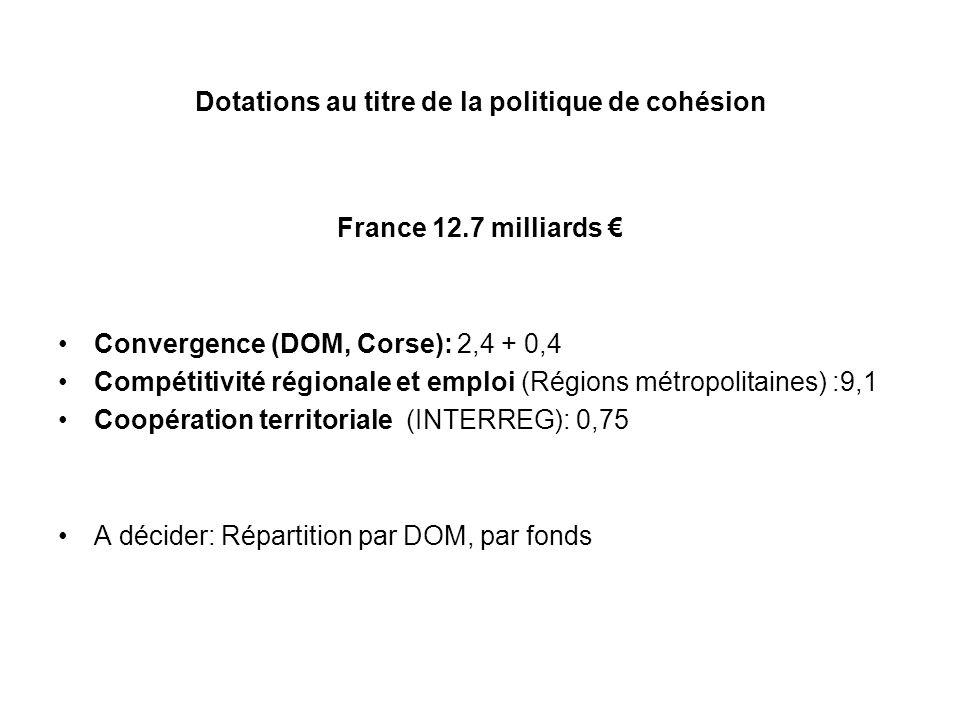Dotations au titre de la politique de cohésion France 12.7 milliards Convergence (DOM, Corse): 2,4 + 0,4 Compétitivité régionale et emploi (Régions métropolitaines) :9,1 Coopération territoriale (INTERREG): 0,75 A décider: Répartition par DOM, par fonds
