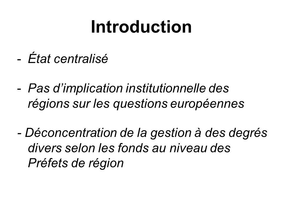 Introduction -État centralisé -Pas dimplication institutionnelle des régions sur les questions européennes - Déconcentration de la gestion à des degrés divers selon les fonds au niveau des Préfets de région