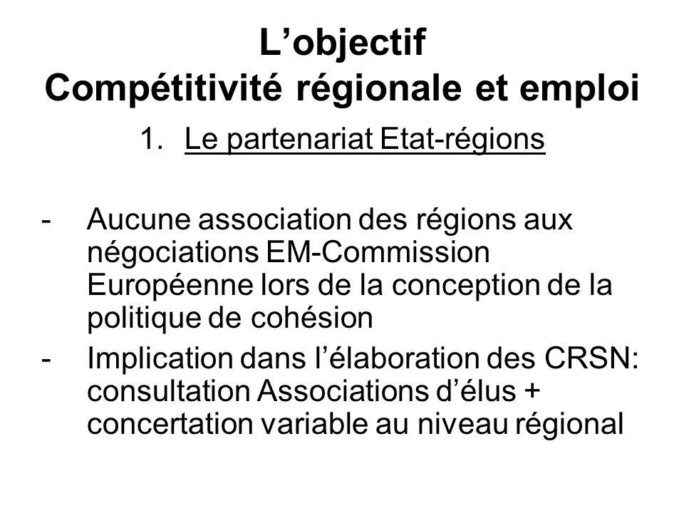 Lobjectif Compétitivité régionale et emploi 1.Le partenariat Etat-régions -Aucune association des régions aux négociations EM-Commission Européenne lors de la conception de la politique de cohésion -Implication dans lélaboration des CRSN: consultation Associations délus + concertation variable au niveau régional