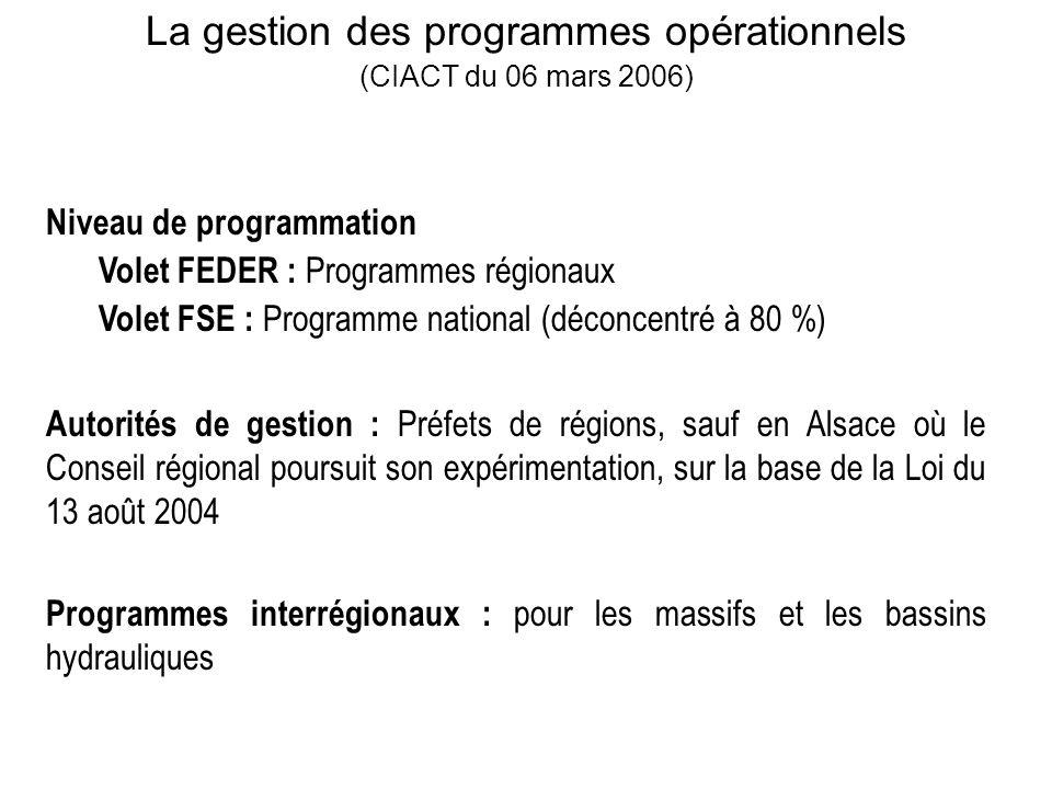 Le FEADER Données générales -Enveloppe nationale:5,8 milliards deuros -État davancement délaboration du PSN:projet de PSN presque finalisé par les autorités françaises -Autorité(s) compétente(s):Ministère de lAgriculture et de la Pêche