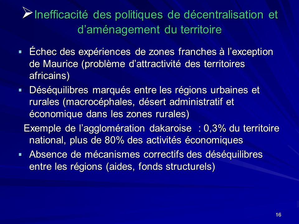 16 Inefficacité des politiques de décentralisation et daménagement du territoire Inefficacité des politiques de décentralisation et daménagement du te