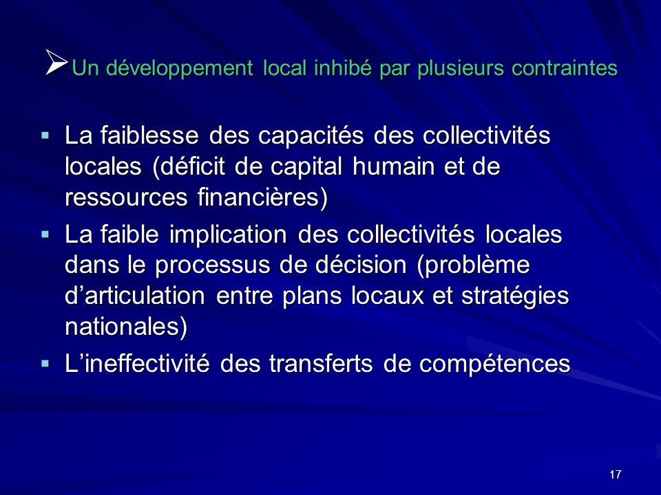 17 Un développement local inhibé par plusieurs contraintes Un développement local inhibé par plusieurs contraintes La faiblesse des capacités des coll