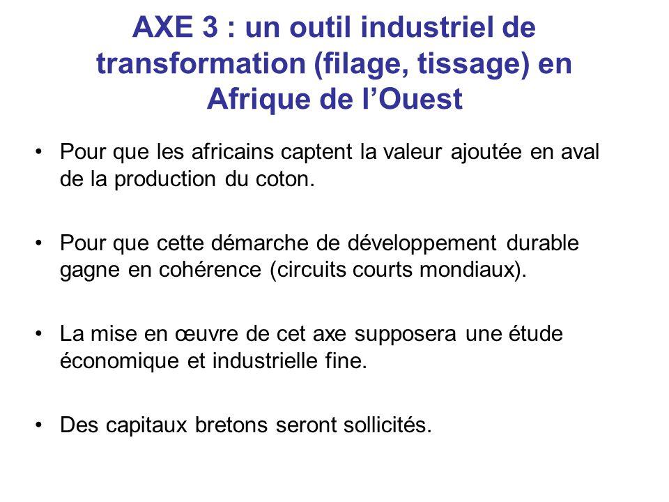 AXE 3 : un outil industriel de transformation (filage, tissage) en Afrique de lOuest Pour que les africains captent la valeur ajoutée en aval de la production du coton.