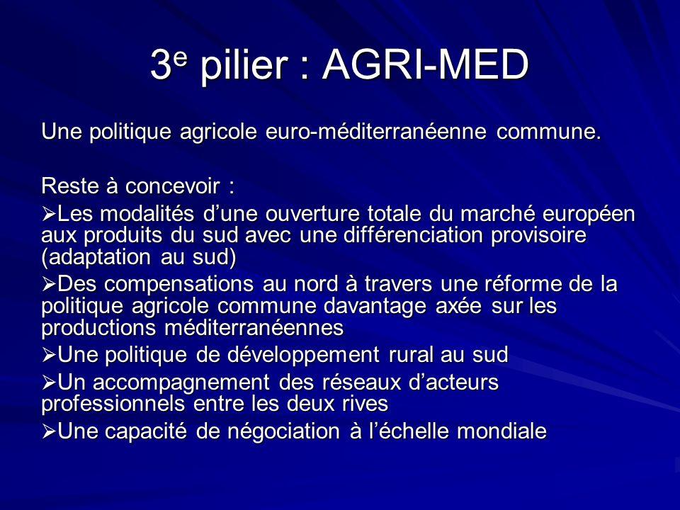 3 e pilier : AGRI-MED Une politique agricole euro-méditerranéenne commune.