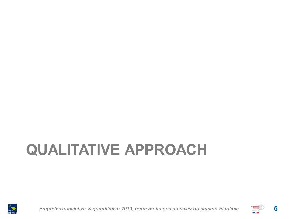 Brittany Characteristics Enquêtes qualitative & quantitative 2010, représentations sociales du secteur maritime 6 Those elements are neutral for youngters (not positive or negative).