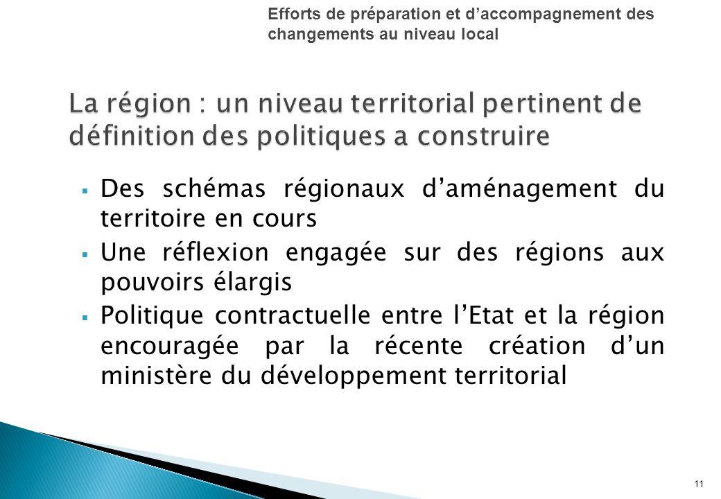 Des schémas régionaux daménagement du territoire en cours Une réflexion engagée sur des régions aux pouvoirs élargis Politique contractuelle entre lEtat et la région encouragée par la récente création dun ministère du développement territorial 11 Efforts de préparation et daccompagnement des changements au niveau local