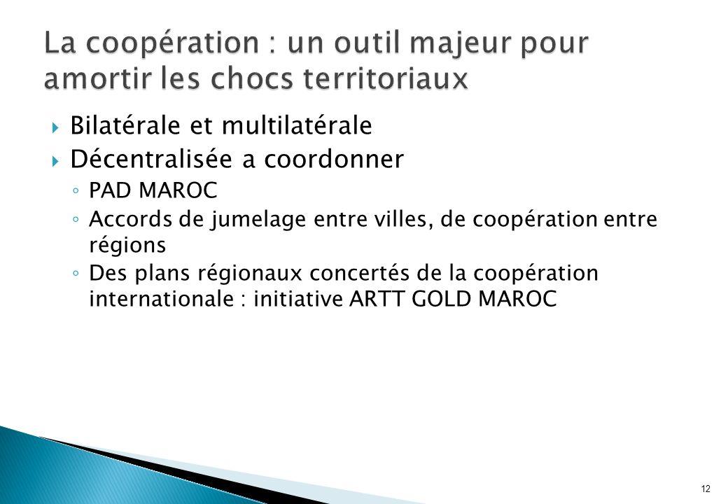 Bilatérale et multilatérale Décentralisée a coordonner PAD MAROC Accords de jumelage entre villes, de coopération entre régions Des plans régionaux concertés de la coopération internationale : initiative ARTT GOLD MAROC 12