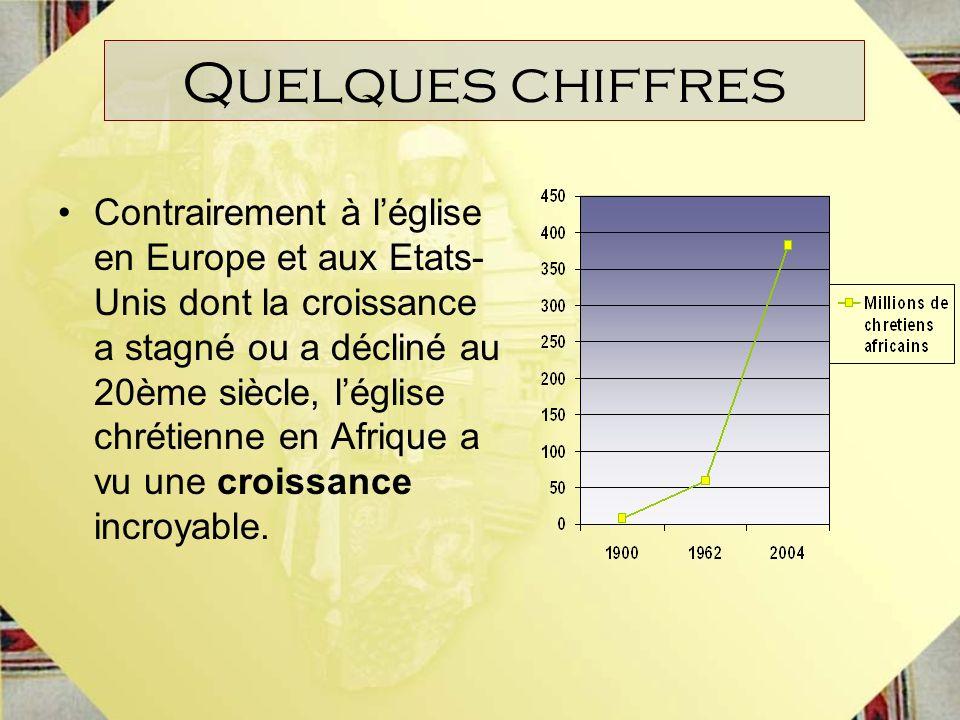 Contrairement à léglise en Europe et aux Etats- Unis dont la croissance a stagné ou a décliné au 20ème siècle, léglise chrétienne en Afrique a vu une