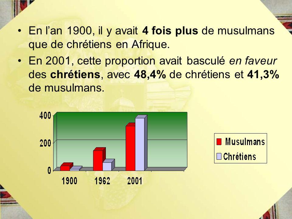 En lan 1900, il y avait 4 fois plus de musulmans que de chrétiens en Afrique. En 2001, cette proportion avait basculé en faveur des chrétiens, avec 48