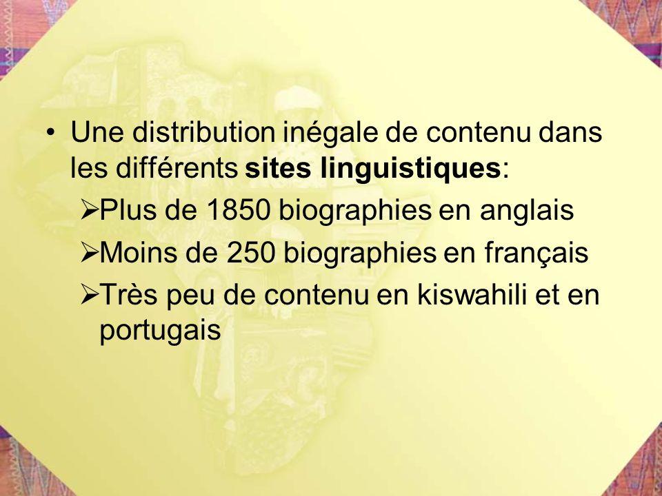 Une distribution inégale de contenu dans les différents sites linguistiques: Plus de 1850 biographies en anglais Moins de 250 biographies en français