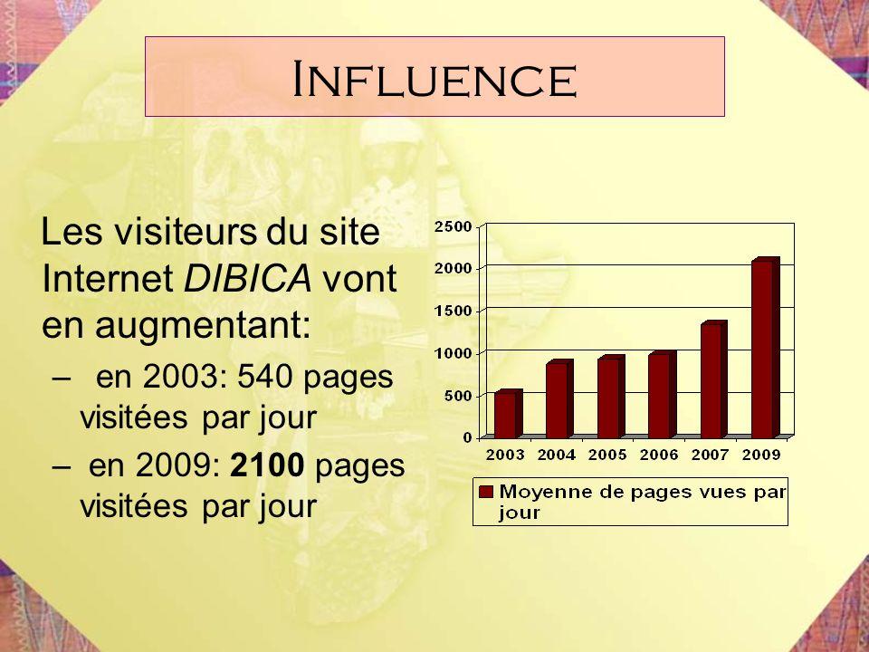 Les visiteurs du site Internet DIBICA vont en augmentant: –en 2003: 540 pages visitées par jour – en 2009: 2100 pages visitées par jour Influence