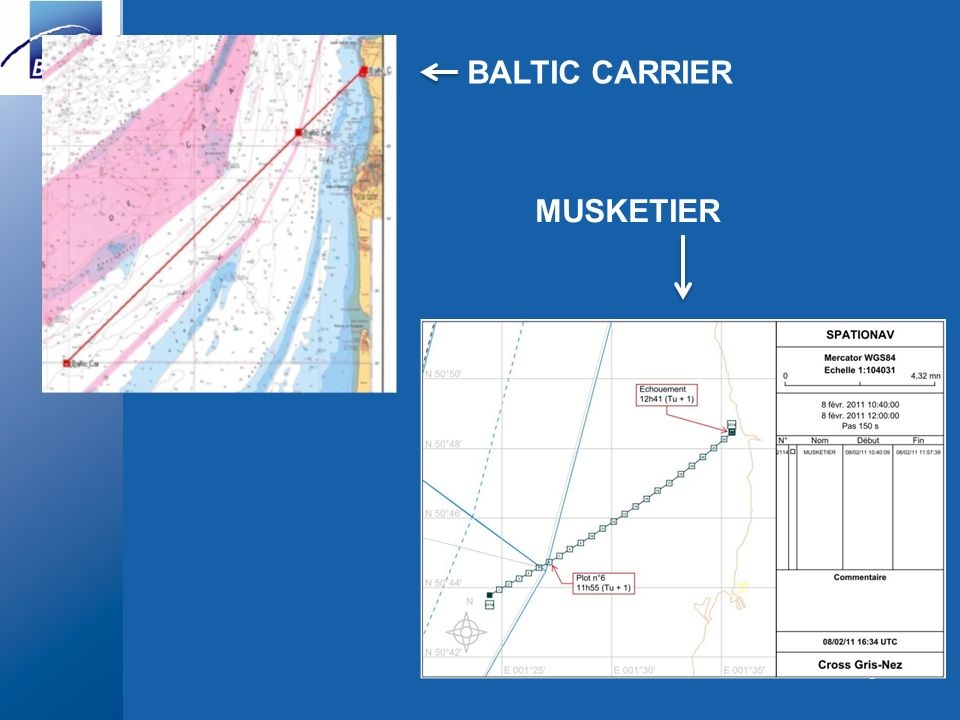 3 BALTIC CARRIER MUSKETIER