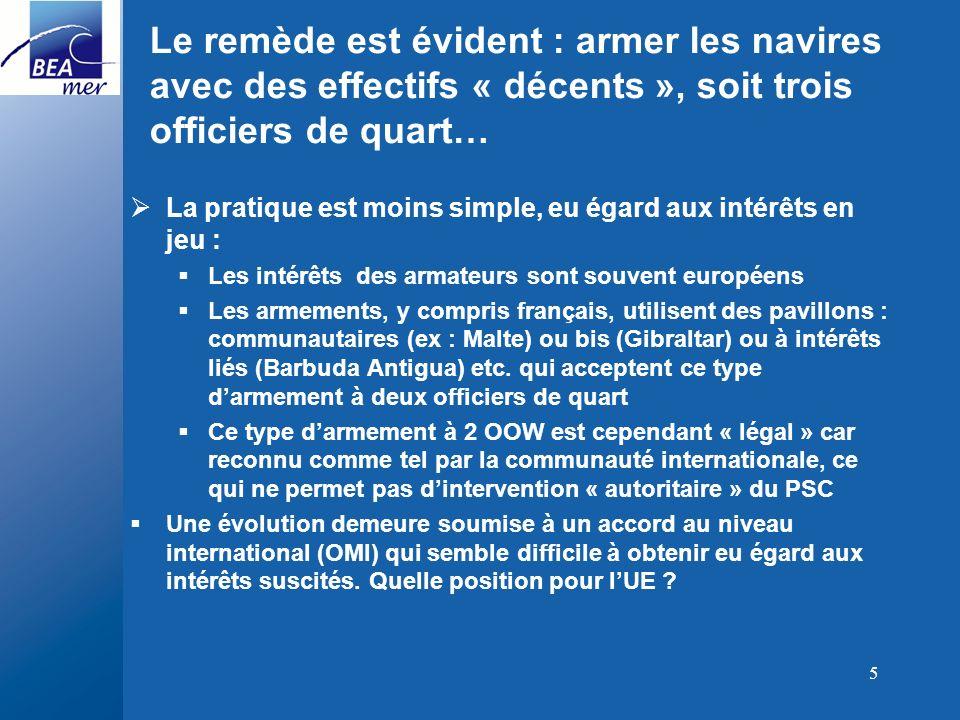 5 La pratique est moins simple, eu égard aux intérêts en jeu : Les intérêts des armateurs sont souvent européens Les armements, y compris français, ut