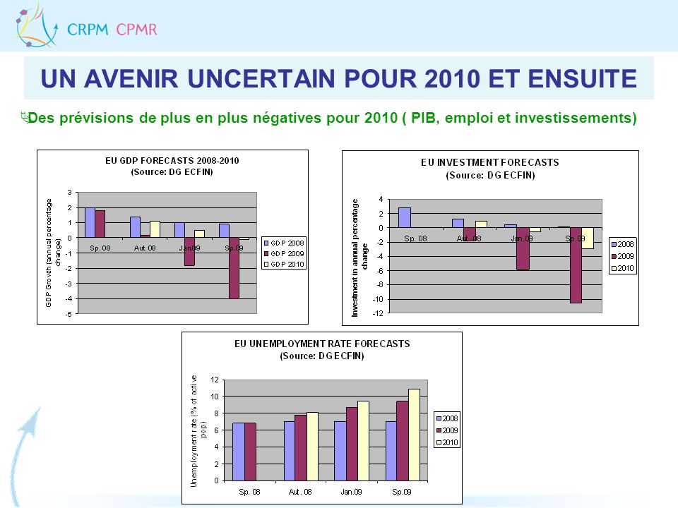 UN AVENIR UNCERTAIN POUR 2010 ET ENSUITE Des prévisions de plus en plus négatives pour 2010 ( PIB, emploi et investissements)