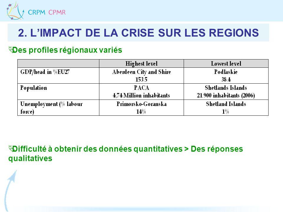 2. LIMPACT DE LA CRISE SUR LES REGIONS Des profiles régionaux variés Difficulté à obtenir des données quantitatives > Des réponses qualitatives