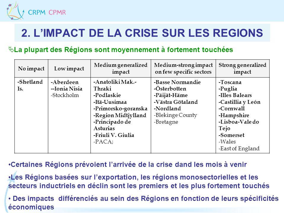 2. LIMPACT DE LA CRISE SUR LES REGIONS Certaines Régions prévoient larrivée de la crise dand les mois à venir Les Régions basées sur lexportation, les