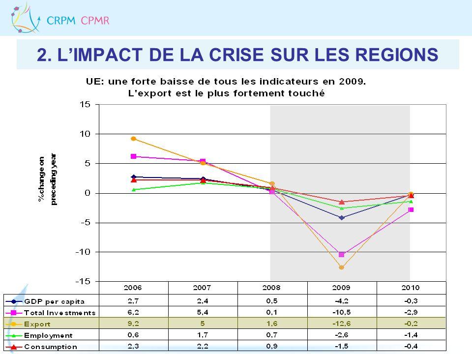 2. LIMPACT DE LA CRISE SUR LES REGIONS