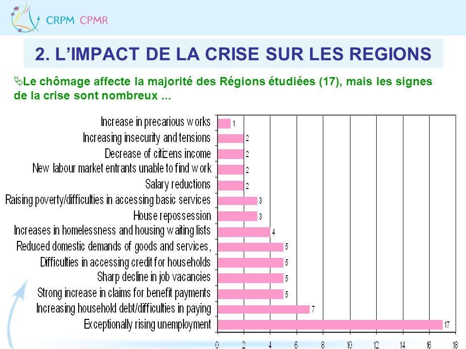2. LIMPACT DE LA CRISE SUR LES REGIONS Le chômage affecte la majorité des Régions étudiées (17), mais les signes de la crise sont nombreux...