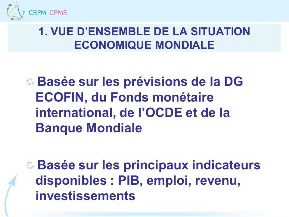 1. VUE DENSEMBLE DE LA SITUATION ECONOMIQUE MONDIALE Basée sur les prévisions de la DG ECOFIN, du Fonds monétaire international, de lOCDE et de la Ban