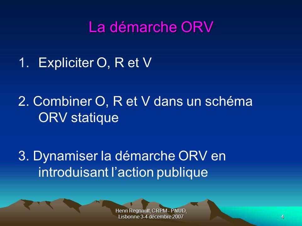 Henri Regnault, CRPM - PNUD, Lisbonne 3-4 décembre 20074 La démarche ORV 1.Expliciter O, R et V 2.