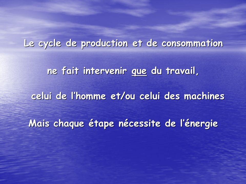 Le cycle de production et de consommation ne fait intervenir que du travail, celui de lhomme et/ou celui des machines Mais chaque étape nécessite de lénergie