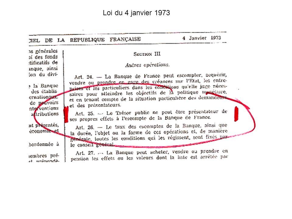 Loi du 4 janvier 1973