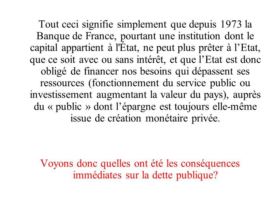 Tout ceci signifie simplement que depuis 1973 la Banque de France, pourtant une institution dont le capital appartient à l'État, ne peut plus prêter à