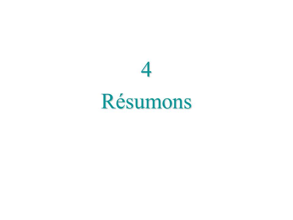 4Résumons