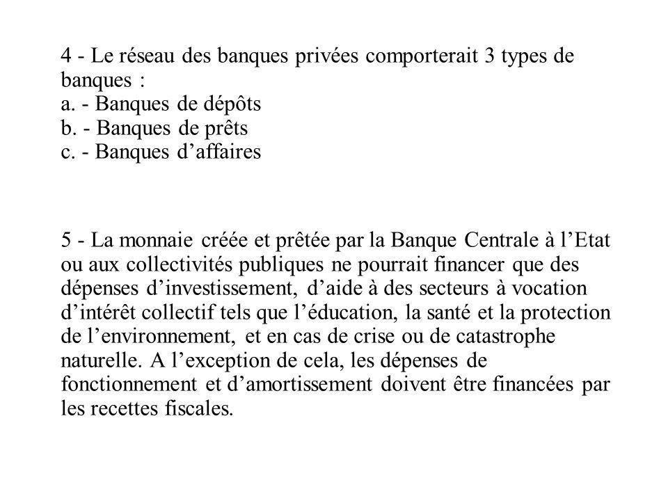 4 - Le réseau des banques privées comporterait 3 types de banques : a. - Banques de dépôts b. - Banques de prêts c. - Banques daffaires 5 - La monnaie