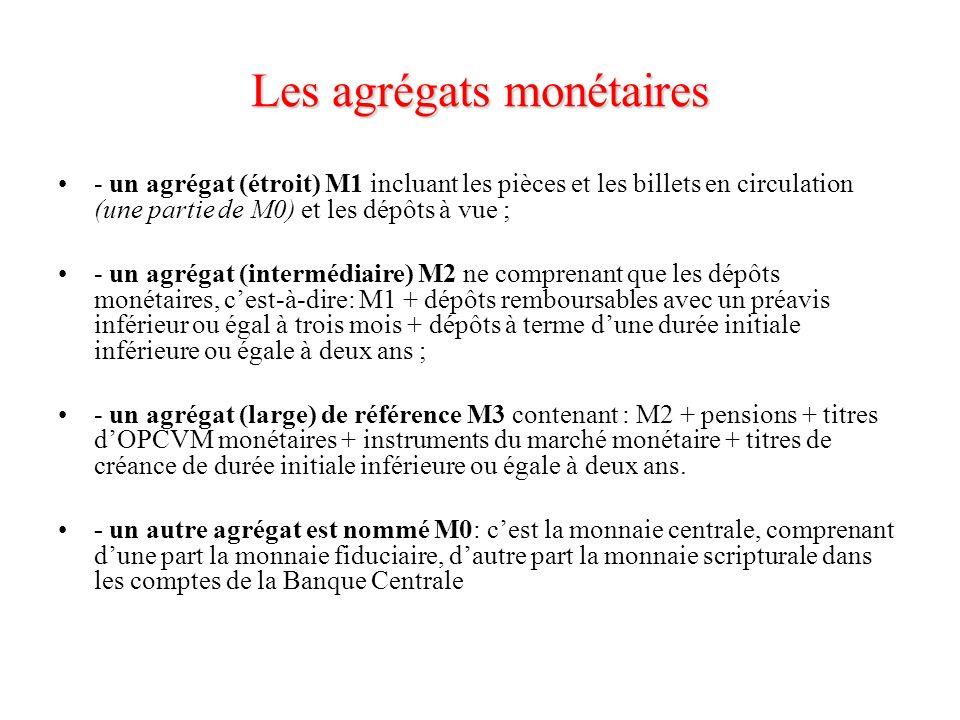 Les agrégats monétaires - un agrégat (étroit) M1 incluant les pièces et les billets en circulation (une partie de M0) et les dépôts à vue ; - un agrég