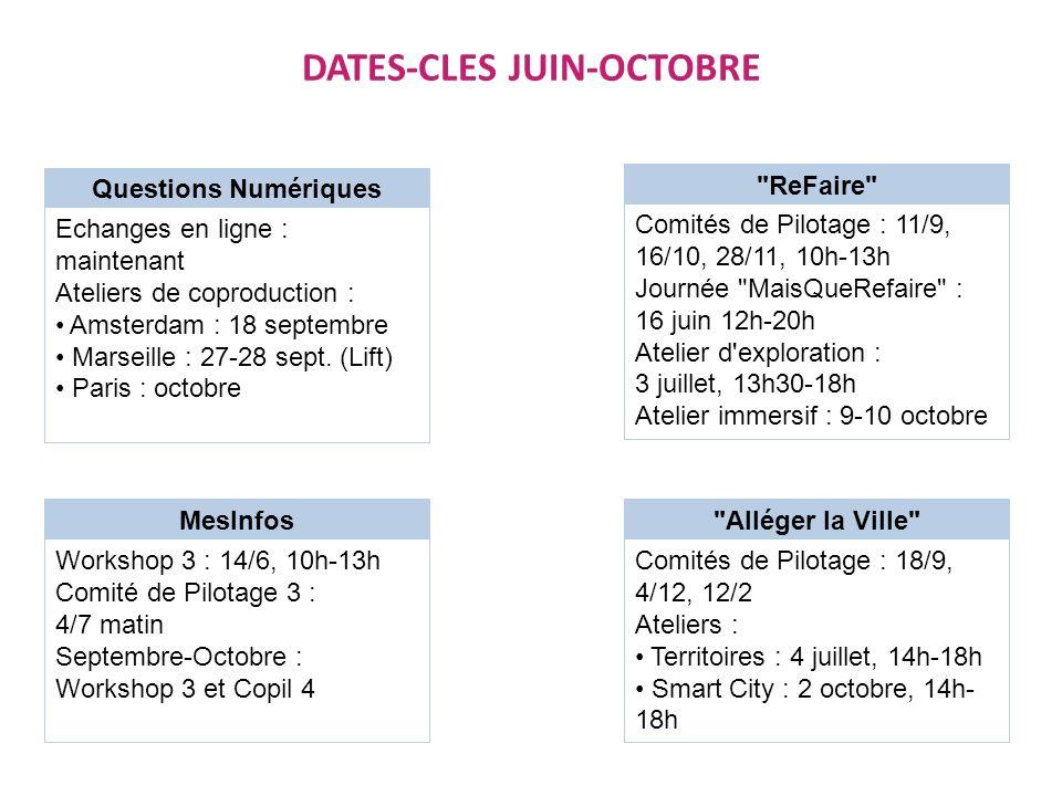 DATES-CLES JUIN-OCTOBRE Questions Numériques Echanges en ligne : maintenant Ateliers de coproduction : Amsterdam : 18 septembre Marseille : 27-28 sept.