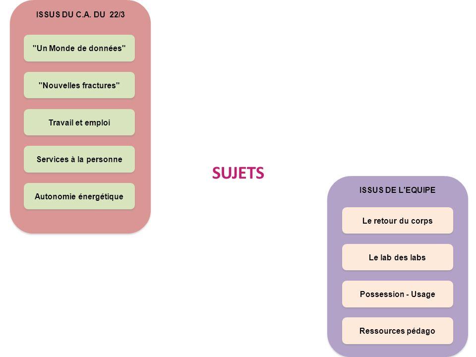 ISSUS DE L EQUIPE ISSUS DU C.A.